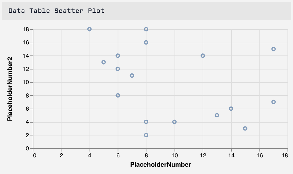 Data Table Scatter Plot