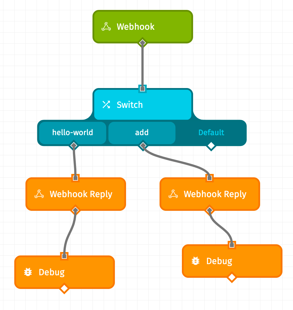 Test Workflow Example